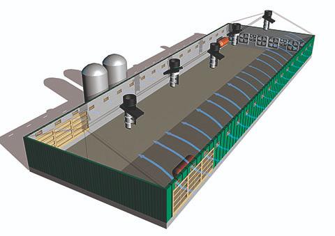 El mejor sistema de ventilación granjas avicultura mtt
